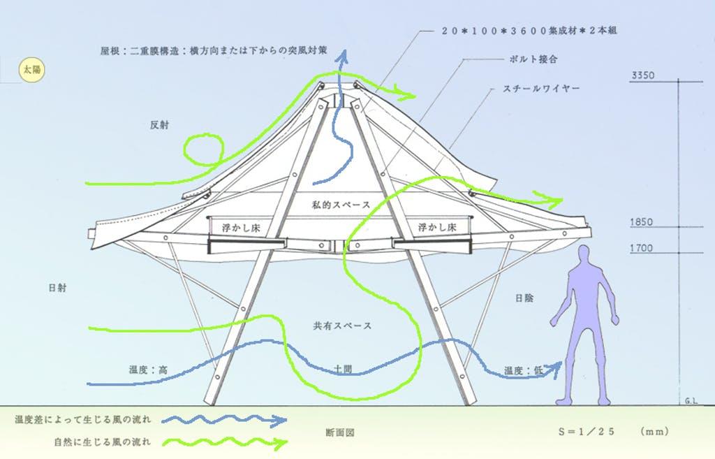 ロフト付き可動式テント『ノマディック・ルーフ』の製作にご協力ください!